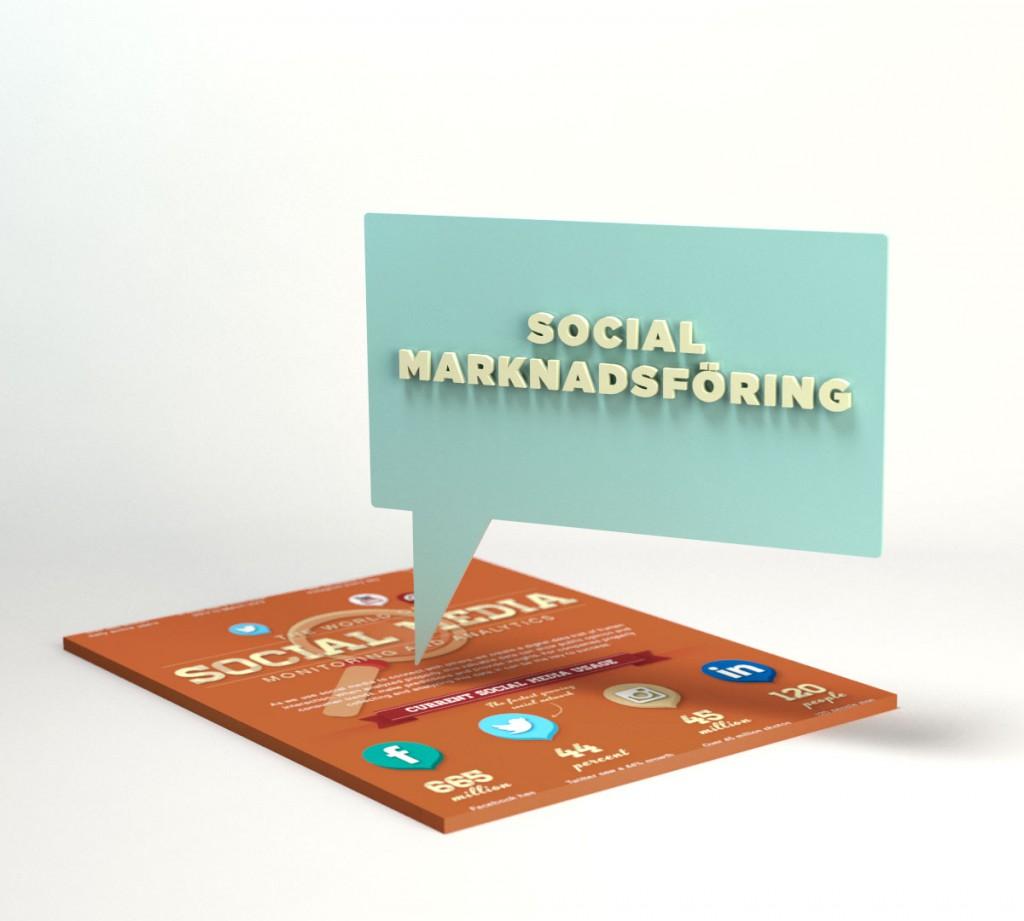 Social marknadsföring - vi guidar är rätt